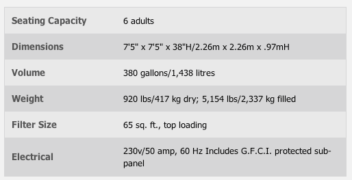 Flair Specifications