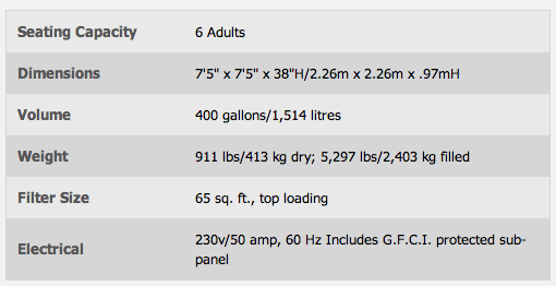 Tempo Specifications